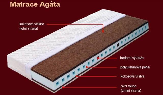 Matrace Agáta