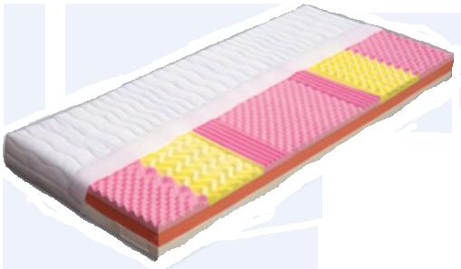 Latexová matrace Bára