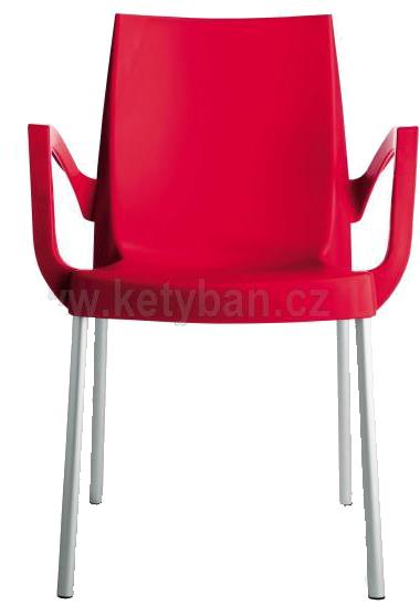 Jak vybrat správnou židli?